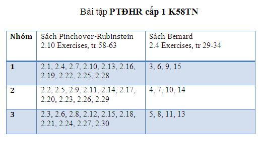 Bài tập PT cấp 1 cho K58TN