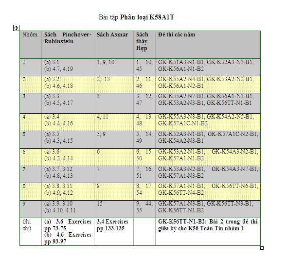 Nhóm BT PTĐHR K58A1T