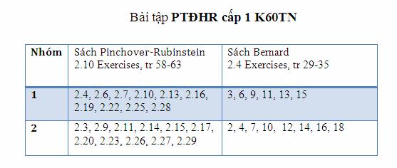 PTC1_K60TN