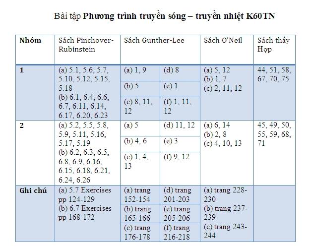 Bài tập K60TN